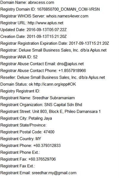 abnxcess-domain-whois