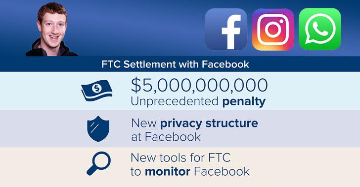 facebook privacy program mark zuckerberg