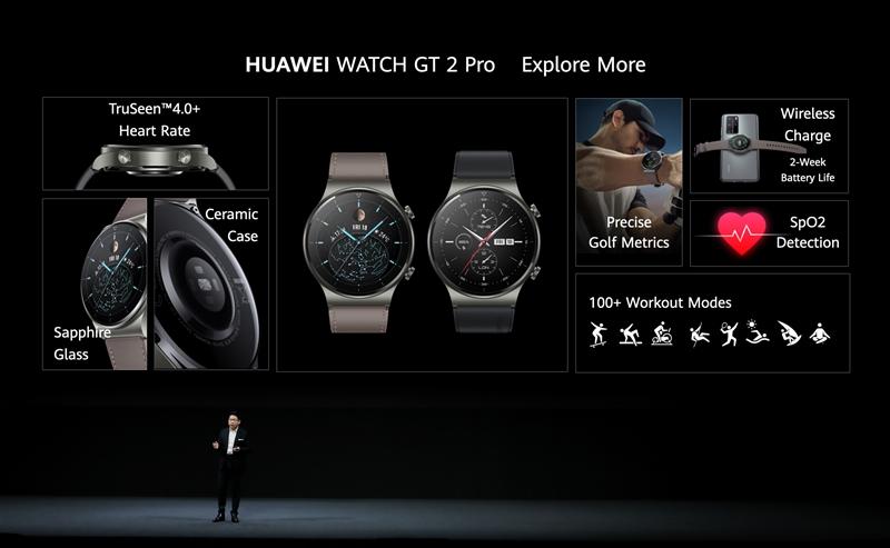 HUAWEI WATCH GT 2_Pro-2020